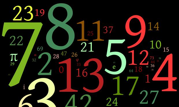 الأعداد السعيدة والأعداد التعيسة، هل تاريخ ميلادك عدد سعيد؟