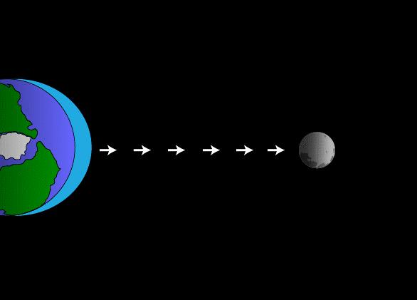 ما الذي يسبب المد والجزر تأثير جاضبية الشمس تأثير جاذبية القمر الحركات البحرية على الأرض الجاذبية وآثارها على أمواج البحر