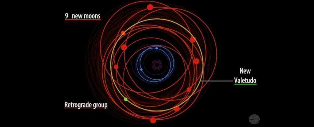 أعلن عُلماء الفلك عن اكتشاف 12 قمرًا جديدًا حول المُشتري