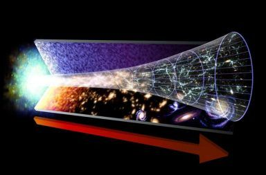 ماذا حدث بعد الانفجار العظيم ما هو التضخم لبكوني كيف يتضخم الكون كيف حدث الانفجار العظيم ما هو التوسع الكوني الكون المرصود