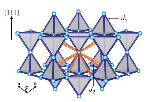 تأثيرات الكم المغناطيسي في المواد الصلبة
