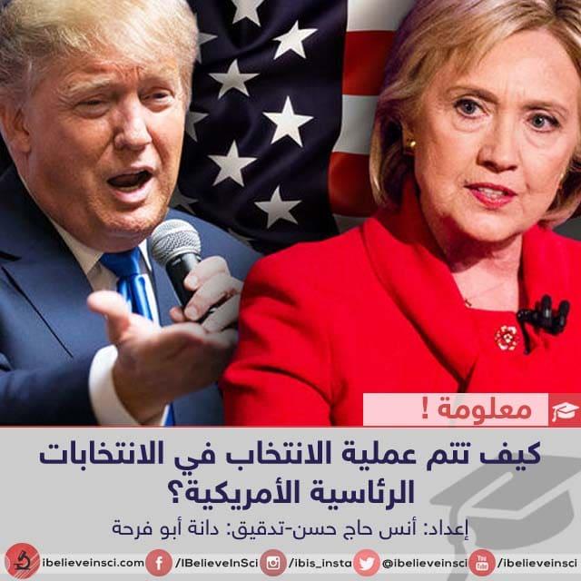 كيف تتم عملية الانتخاب في الانتخابات الرئاسية الأمريكية ؟