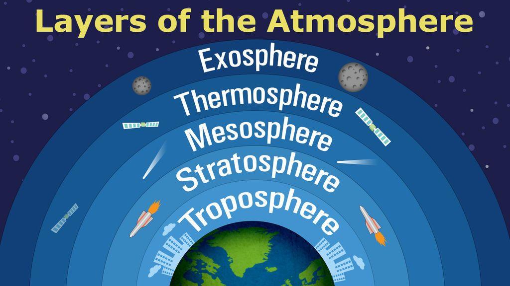 ما هي طبقات الغلاف الجوي ؟