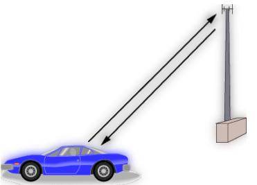 كيف يعمل الهاتف الخلوي تقنية الراديو نصف المزدوج Half-Duplex إرسال رسائل نصية كيف يتم الاتصال على الهاتف المحمول مبدأ عمل الموبايل