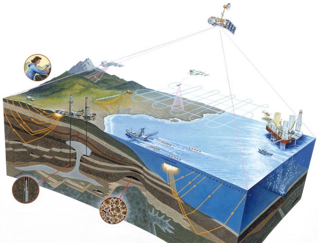 مواقع استخراج النفط أو البترول