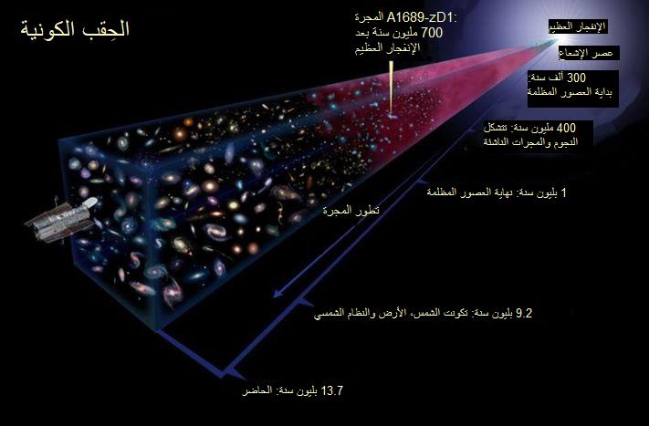 هل وجود الأكوان المتوازية ممكن فيزيائيًا هل نظرية الأكوان المتعدةة صحيحة هل يوجد أكثر من كون التضخم الكوني الجسيمان في الكون
