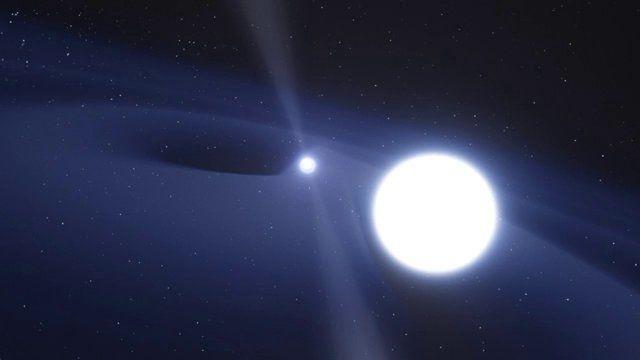 الأقزام البيضاء ؛ جثث النجوم المنكمشة تطور النجوم صغيرة الكتلة ثمانية أضعاف كتلة الشمس السديم الكوكبي كيف يتشكل القزم الأبيض