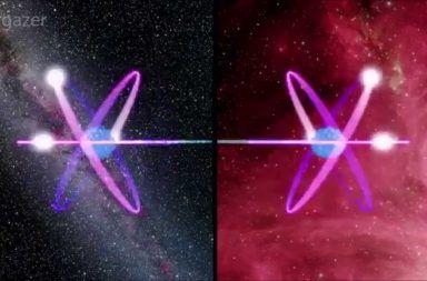 ازدواجية الموجة - الجسيم الجسيمات دون الذرية ميكانيك الكم الطاقة الفراغ الحيز المكاني طاقة الجسيم الأمواج موجات الإلكترون