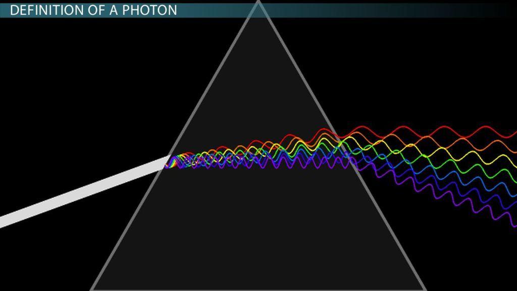 ما هي كتلة الفوتون؟
