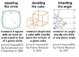 The Three Classical Problems الثلاث مسائل الكلاسيكية