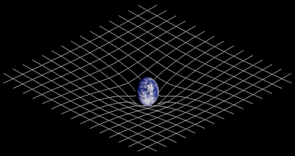 مبدأ النسبية قبل أينشتاين