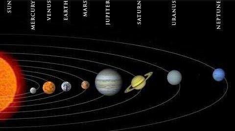 كيف نحدد الشمال والجنوب والشرق والغرب في الفضاء؟