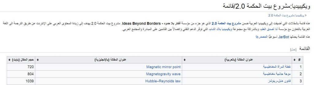 هذه قائمة بالمقالات التي أضيفت إلى ويكيبيديا العربية ضمن مشروع بيت الحكمة 2.0