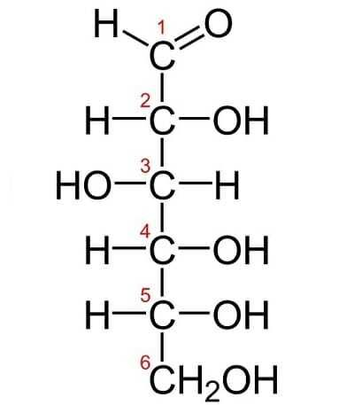 The chemical form of glucose