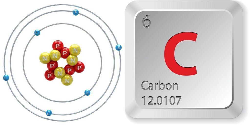 حقائق حول عنصر الكربون