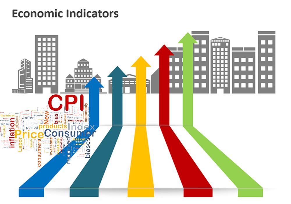ما هو المؤشر الاقتصادي ؟