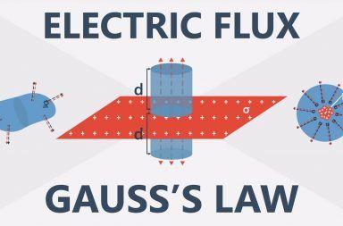 قانون غاوس للشحنات الكهربائية شرح نظري ومعادلات رياضية السطح الخارجي الكهرباء الشحنة الكهربائية الحقل الكهربائي التدفق الفيض الكهربائي