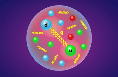 ما هي الغلونات الشحنات الكهربائية الجسيم الرسول للقوى النووية القوية امتصاص الفوتونات الشحنات الملونة الكروموديناميكا الكمومية الكواركات