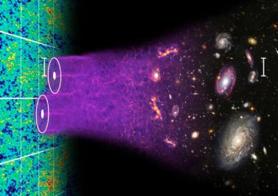 تنشأ تقلبات الكثافة التي تظهر في خلفية الموجات الكونية الدقيقة (CMB) اعتمادًا على الظروف التي وُلد فيها الكون، بالإضافة إلى محتويات المادة والطاقة في عالمنا. ثم توفر هذه التقلبات المبكرة البذور لتكوين بنية كونية حديثة، بما في ذلك النجوم والمجرات ومجموعات المجرات والخيوط filaments والفراغات الكونية واسعة النطاق. إن العلاقة بين الضوء الأولي من الانفجار الكبير والبنية واسعة النطاق للمجرات ومجموعات المجرات التي نراها اليوم هي من أفضل الأدلة لدينا عن الصورة النظرية للكون التي طرحها جيم بيبلز Jim Peebles