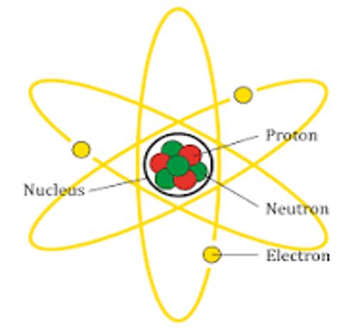 كيف يعمل الإشعاع النووي ؟ - أجهزة الأشعة السينية وبعض أنواع أجهزة التعقيم ومحطات الطاقة النووية - القنابل النووية - النيوترونات