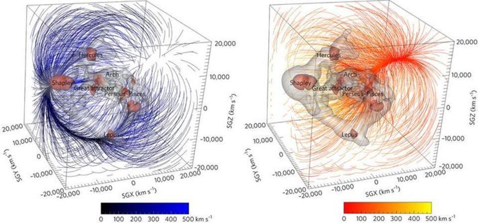تُمثَّل قوى الجذب الناتجة عن المناطق عالية الكثافة بالأزرق، وقوى التنافر الناتجة عن المناطق الأقل كثافة بالأحمر