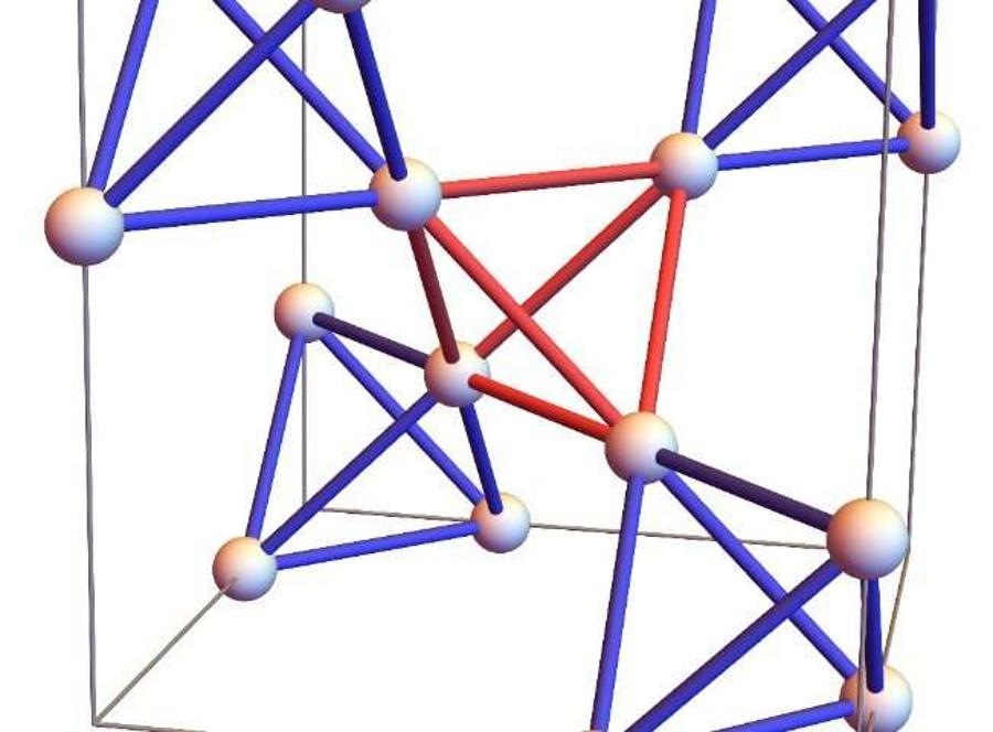 يحتوي التركيب البلوري للبيروكلور على ذرات مغناطيسية، مرتبة في شبكة رباعية الأسطح، مرتبطة في كل الزوايا