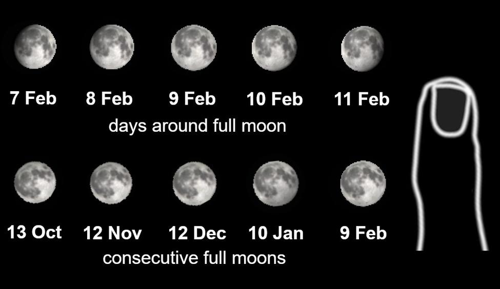 5 خرافات عن القمر يمكنك دحضها بنفسك أنا أصدق العلم