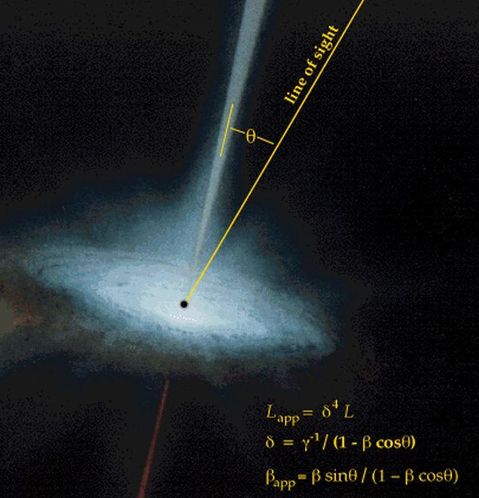الفلكيون يرصدون ثقبًا أسود هائلًا يطلق أجسامًا بسرعة تكاد تبلغ سرعة الضوء - هل بوسع أي شيء أن يبلغ سرعة الضوء؟ - تلسكوب أفق الحدث Event Horizon Telescope