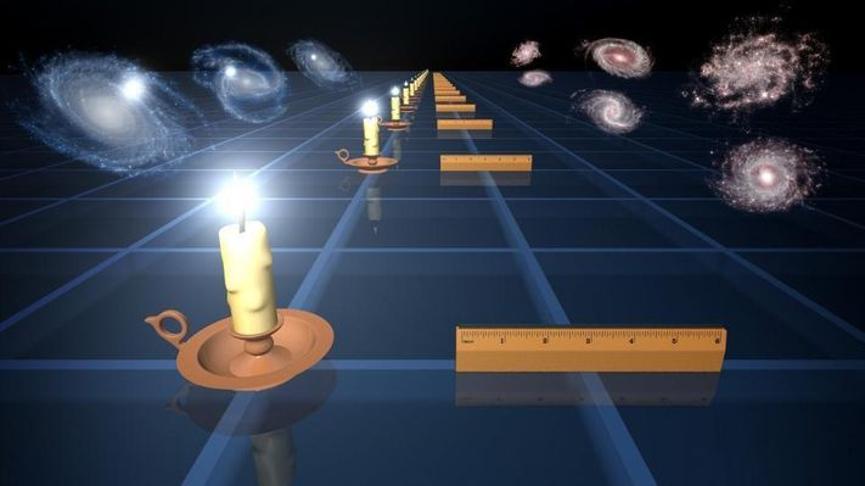 الشموع القياسية Standard candles (L) والمساطر القياسية standard rulers (R)، طريقتان لقياس توسع الكون في مسافات/أزمنة مختلفة في الماضي. بناءً على كيفية تغير مقاييس مثل اللمعان luminosity أو الحجم الزاوي angular size مع المسافة، يمكننا استنتاج معدل توسع الكون. باستخدام طريقة الشموع جزءًا من طريقة سلم المسافة distance ladder، فإن معدل توسع الكون وفقًا لهذه الطريقة يساوي73 كيلومتر/ثانية/ميغابارسك (الميغابارسك= 3.26 مليون سنة ضوئية)، أما باستخدام طريقة المسطرة فيساوي67 كيلومتر/ثانية/ميغابارسك