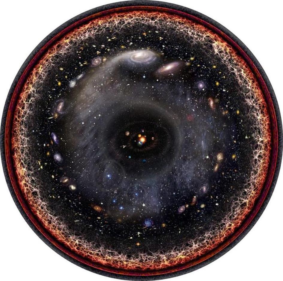 يحتوي الكون القريب على نظامنا الشمسي ومجرتنا درب التبانة. لكن أكثر من ذلك، فإنه يحتوي على كل المجرات الأخرى في الكون، والشبكة الكونية واسعة النطاق، وحتى اللحظات التي تلت الانفجار الكبير نفسه مباشرة. ومع أننا لا نستطيع ملاحظة أبعد من الأفق الكوني الذي يبعد عنا مسافة 46.1 مليار سنة ضوئية، سيكون هناك المزيد من مكونات الكون لتُكشف لنا في المستقبل. يحتوي الكون المرئي اليوم على 2 تريليون مجرة، ولكن مع مرور الوقت، ستصبح المزيد من مكونات الكون قابلة للملاحظة بالنسبة لنا، وربما نكتشف بعض الحقائق الكونية التي لا نعلم عنها شيئًا حتى الآن