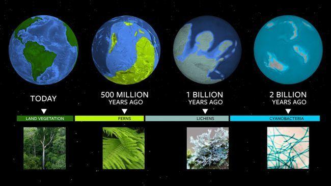 كيف يمكن لتغير لون كوكب الأرض أن يساعدنا على اكتشاف حياة فضائية ؟