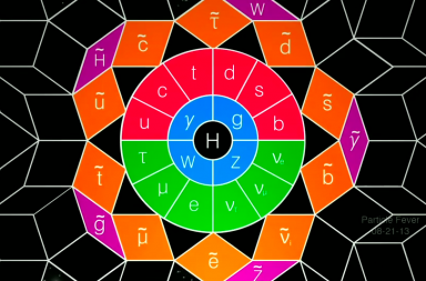 النموذج المعياري لفيزياء الجسيمات نظرية النموذج المعياري الكواركات البروتونات الإلكترونات النيوترونت الجسيمات الأولية البوزيتروناتالنموذج المعياري لفيزياء الجسيمات نظرية النموذج المعياري الكواركات البروتونات الإلكترونات النيوترونت الجسيمات الأولية البوزيترونات
