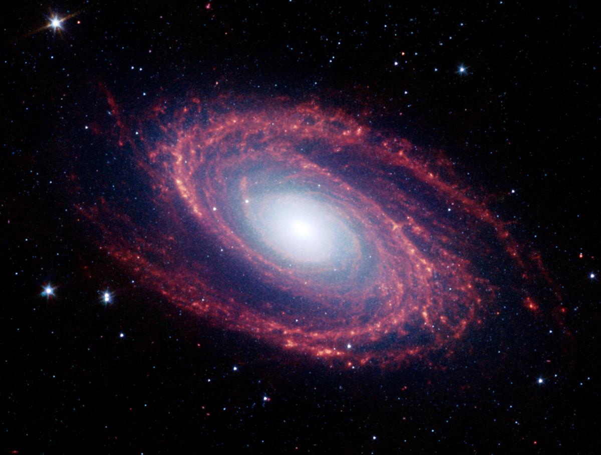 كيف أخذت مجرة درب التبانة شكلها الحلزوني