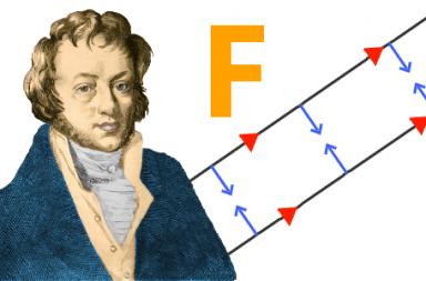 عالم الكهرباء والرياضيات أندريه أمبير