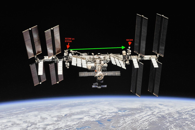 كيف يتواصل البشر على محطة الفضاء الدولية التواصل على محطة الفضاء الدولية كيف يتزاصل العلماء مع رواد الفضاء التواصل مع الأرض