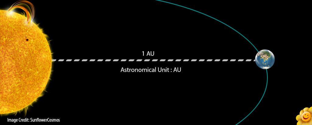 ما هي الوحدة الفلكية؟