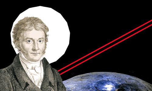 Gauss, Carl Friedrich
