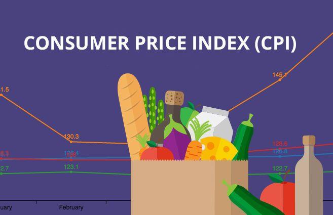 مؤشر أسعار المستهلك مؤشر يقيس المتوسط المرجح لأسعار سلة من السلع والخدمات التغير في أسعار السلع المرتبطة بتكلفة المعيشة فترات التضخم والانكماش
