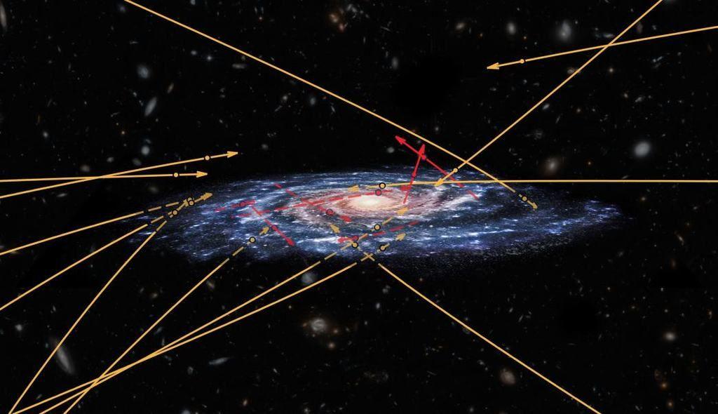 ثلاثة عشر نجمًا فضائيًا فائق السّرعة يغزون مجرّة درب التبّانة