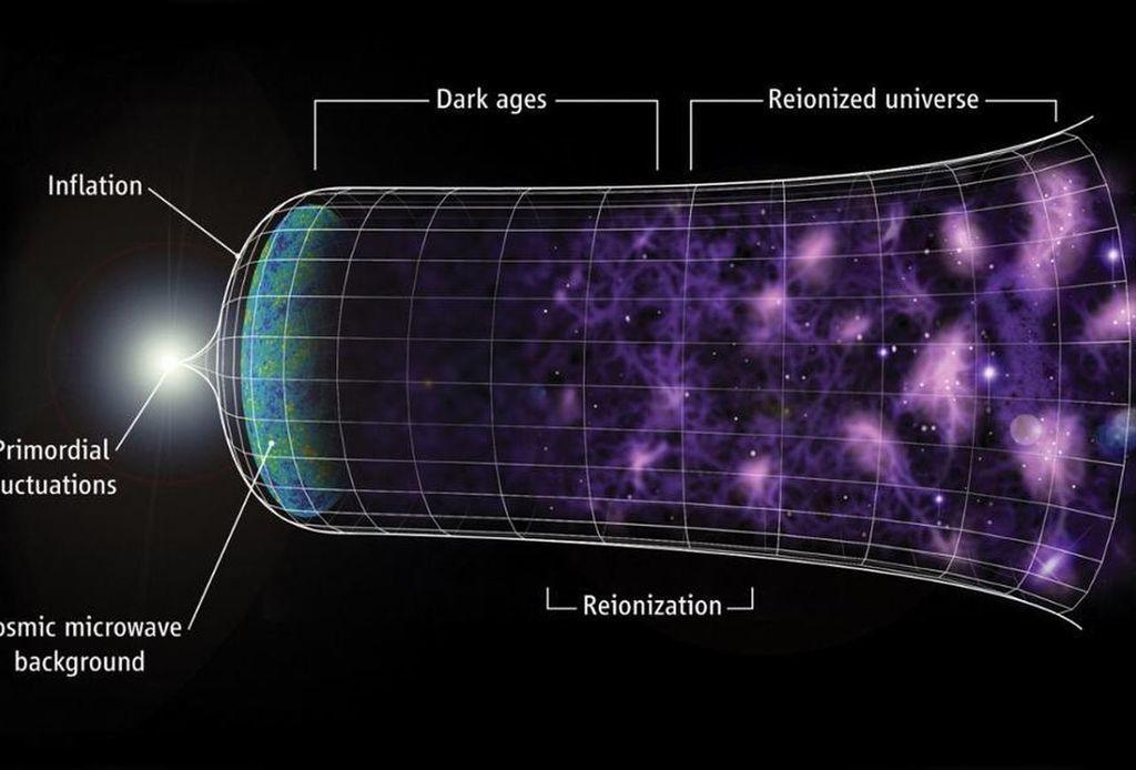 كيف حدث التضخم الكوني، ولماذا نهتم به؟