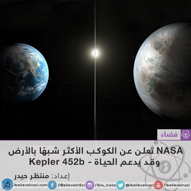 NASA تعلن عن الكوكب الأكثر شبهًا بالأرض  وقد يدعم الحياة - Kepler 452b