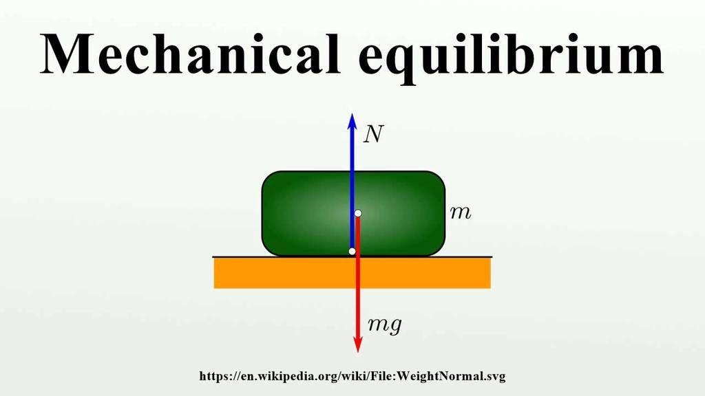ما هو التوازن الميكانيكي في الفيزياء التوازن الثيرموديناميكي الدقيق التوازن الثيرموديناميكي الموضعي حالة توازن الجسم التسارع الخطي