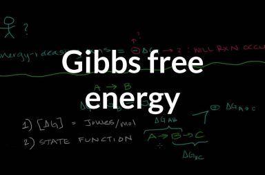 ما هي طاقة جيبس الحرة في الكيمياء التفاعلات الكيميائية التغيرات في الطاقة الحرة للعمليات في درجة حرارة وضغط ثابت طاقة التفاعل الكيميائي