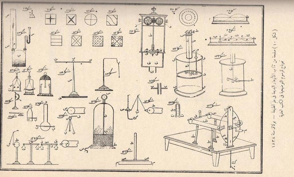 من الخوارزمي إلى ابن الهيثم، علماء العصر الذهبي الأكثر تأثيرًا بالتاريخ