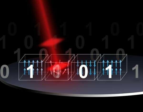 الجيل القادم من أجهزة الذاكرة الضوئية : فائقة السرعة وذات كفاءة في استهلاك الطاقة