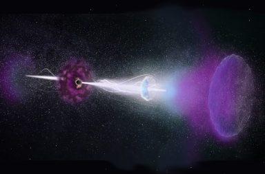 الوميض الناتج عن انفجارات أشعة غاما قد يبدو كأنه يعود في الزمن الى الخلف والسبب قد يعود الى السرعات الفائقة لسرعة الضوء الأشعة الكونية