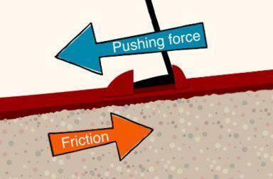ما هو الاحتكاك المقاومة الناتجة عند تحرك سطح جسم على آخر جزيئات السطح الاحتِكاك الساكن والاحتكاك الحركي معامل الاحتكاك التطبيقات العملية