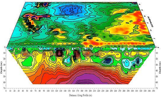 الجيوفيزياء pic-geophysics-home.