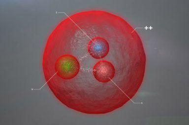 حل اللغز القديم عن حجم البروتون تجربة فيزيائية لقياس حجم البروتون فيمتو متر النماذج الذرية حالات الطاقة عند الإلكترونات المتهيجة