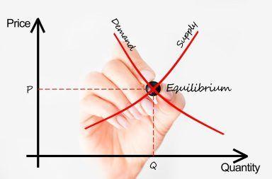قانون الطلب أحد المفاهيم الرئيسية في علم الاقتصاد تحديد أسعار السلع والخدمات التي نستخدمها في حياتنا اليومية تخصيص الموارد حسب احتيجات السوق